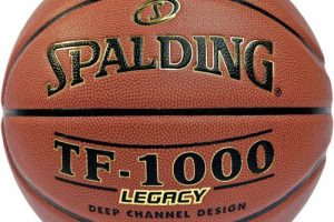 tf1000 legacy